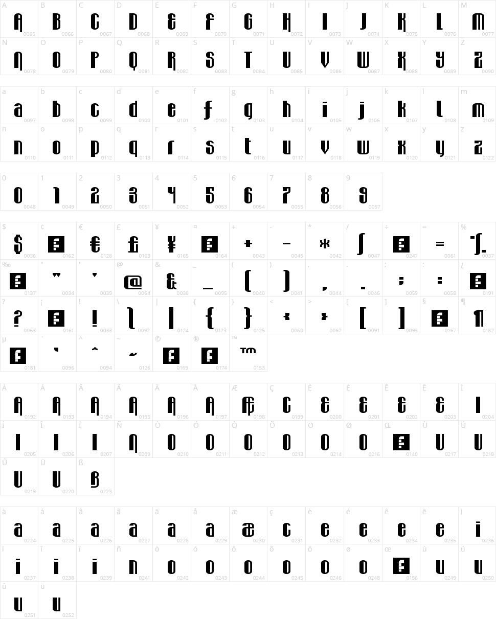 Wabbit Sans Character Map