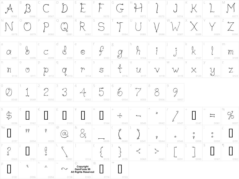 Waif Character Map