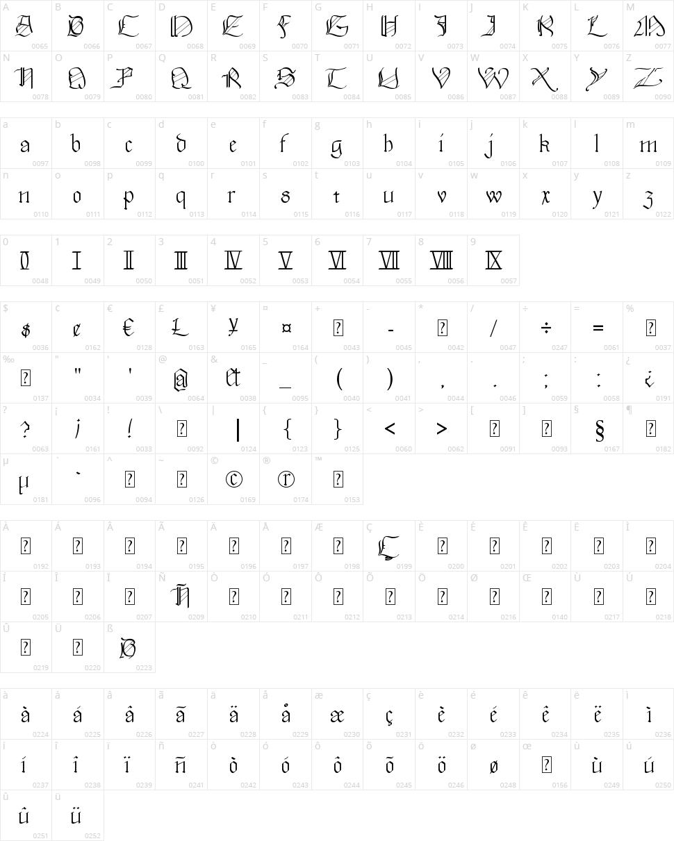 Walkiria Character Map