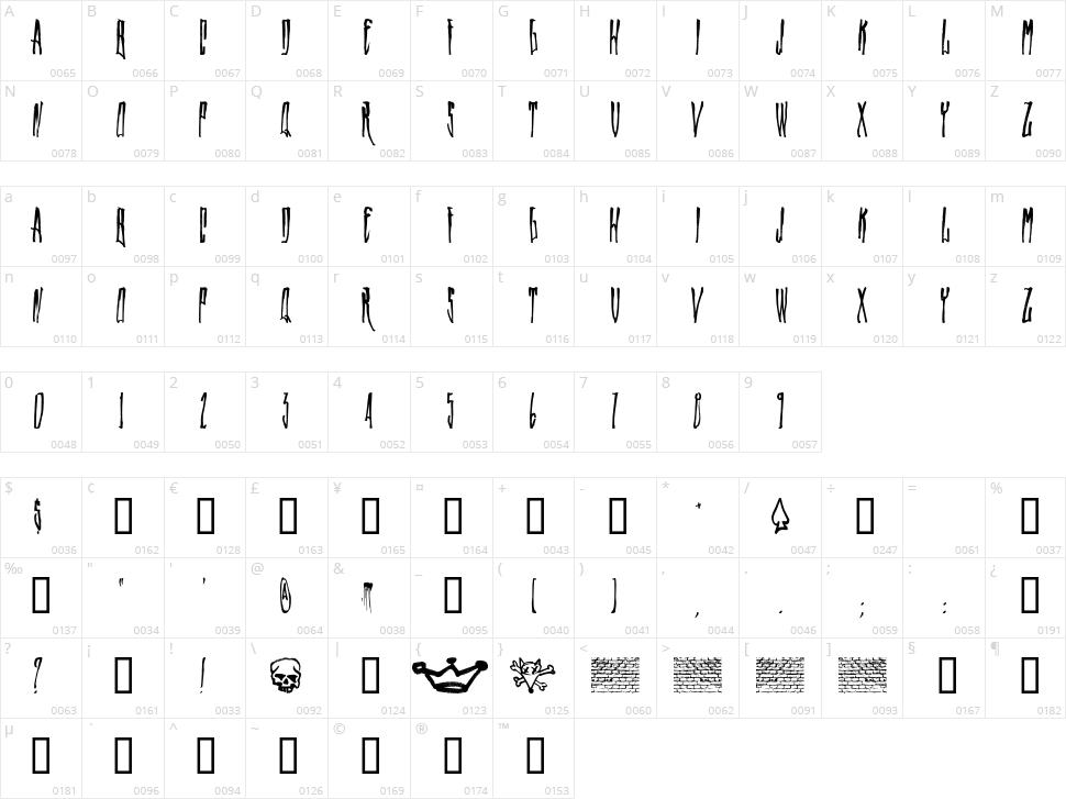 Wallrider Character Map