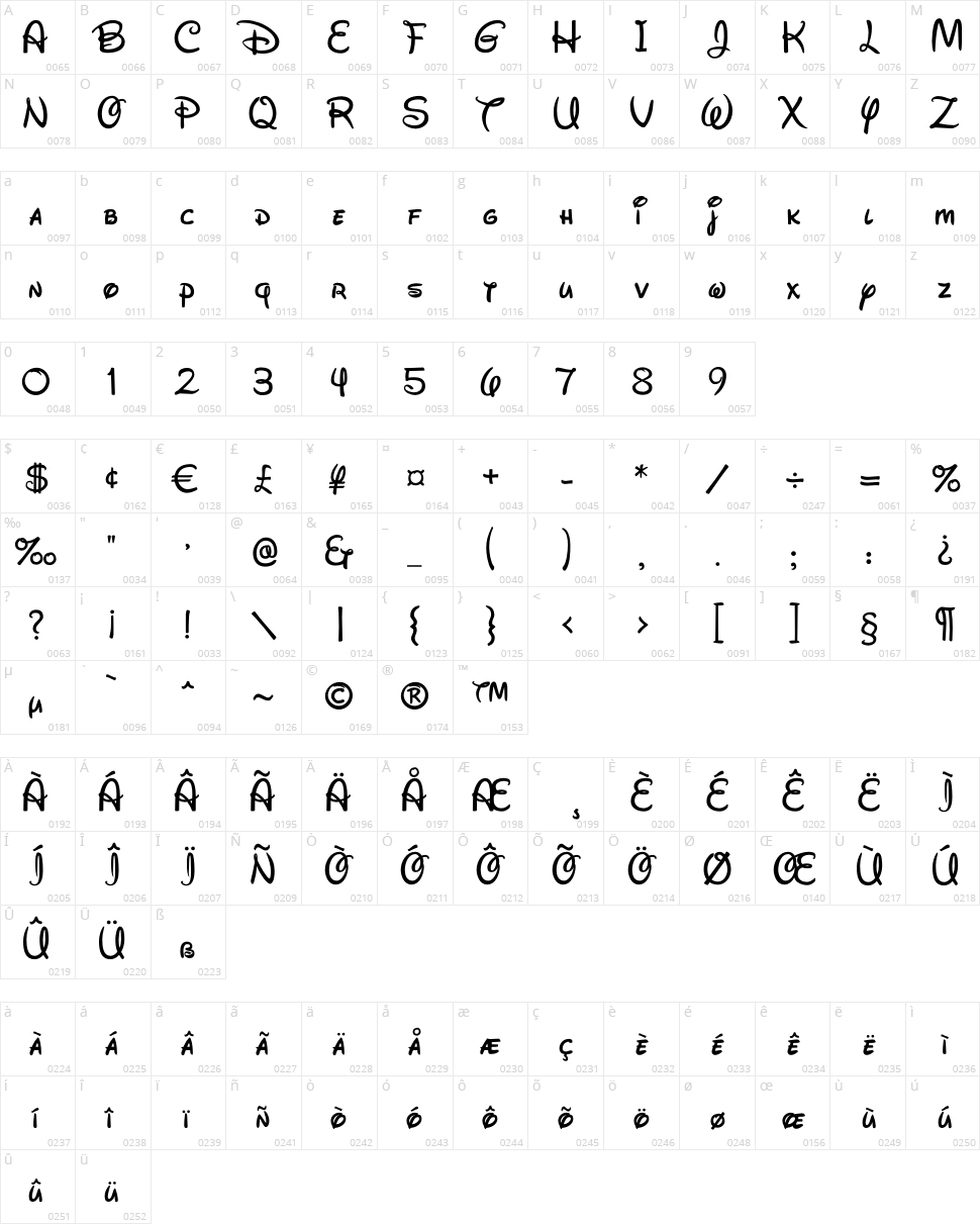 Waltograph Character Map