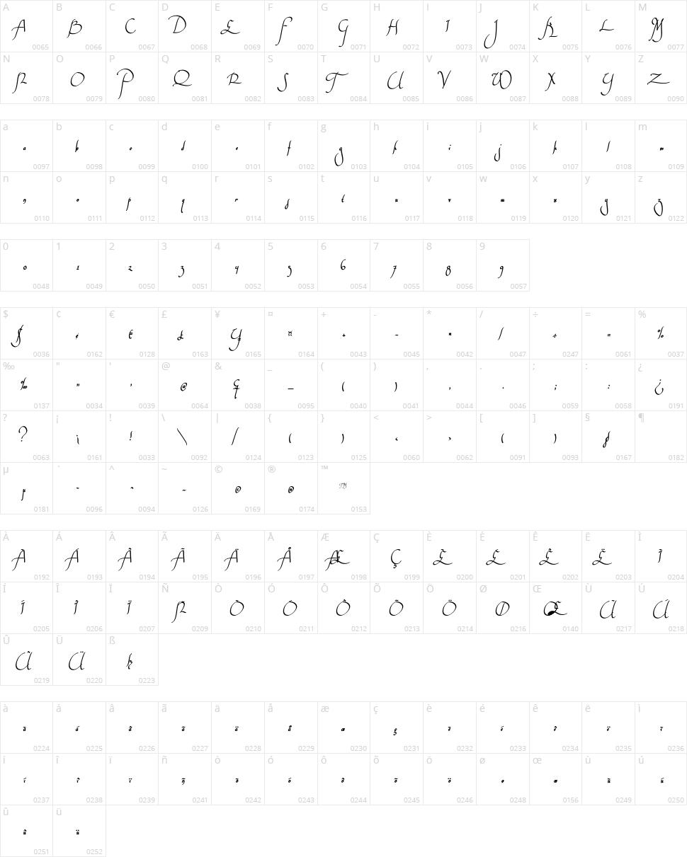 Wankstaberg Battles Character Map