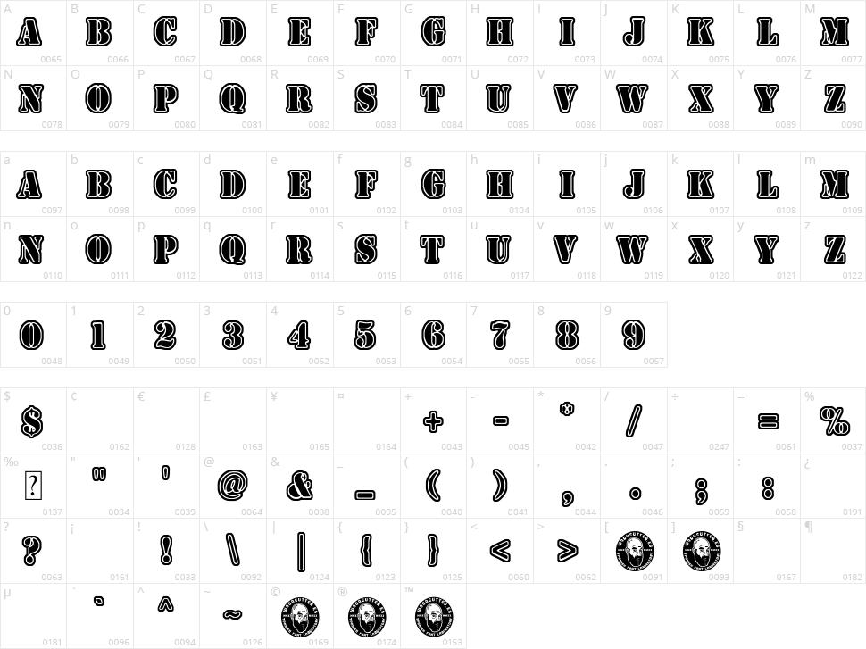War Boreau Character Map