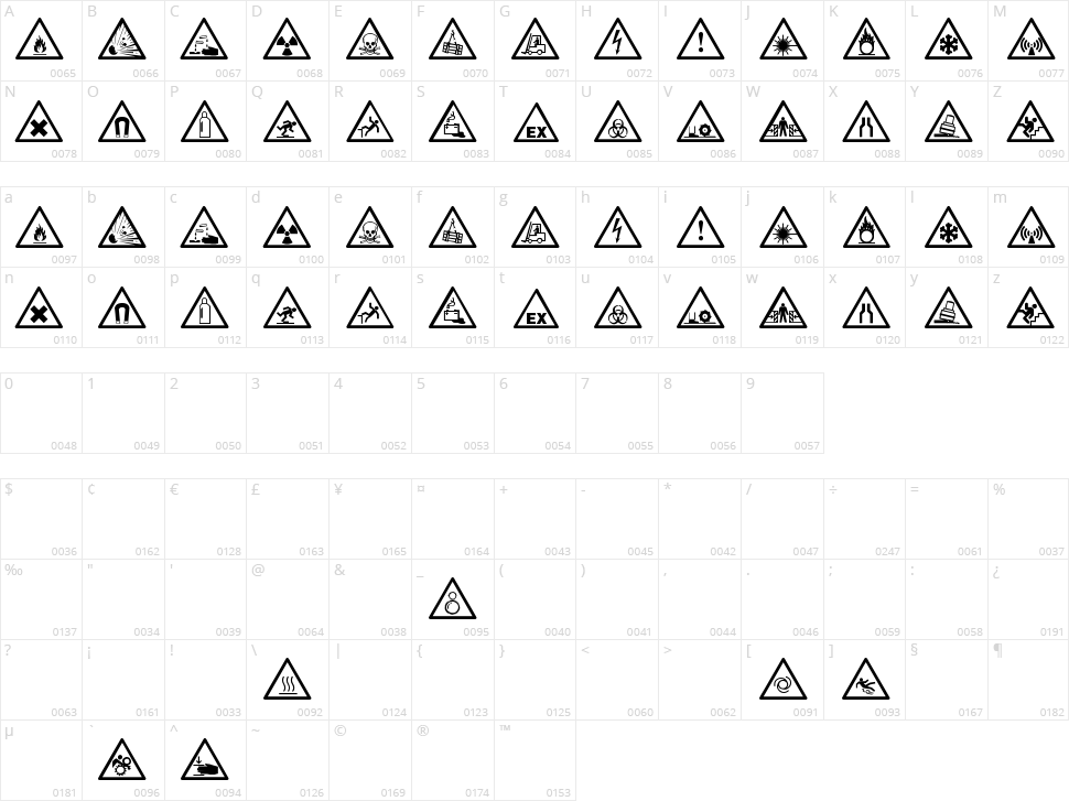 Warning Tables Character Map