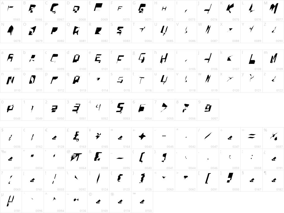WarpStorm Character Map