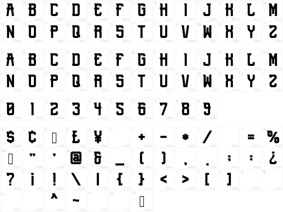 Waruna Character Map
