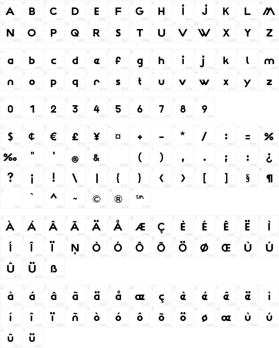 Wattauchimma Character Map