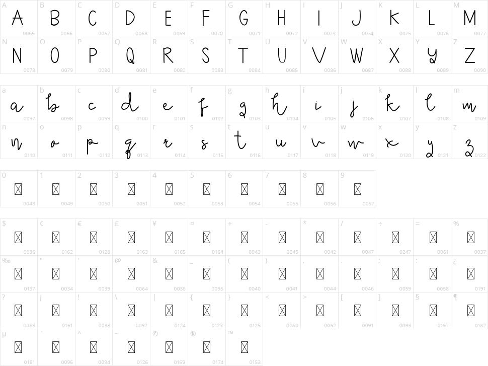 Wavaca Character Map