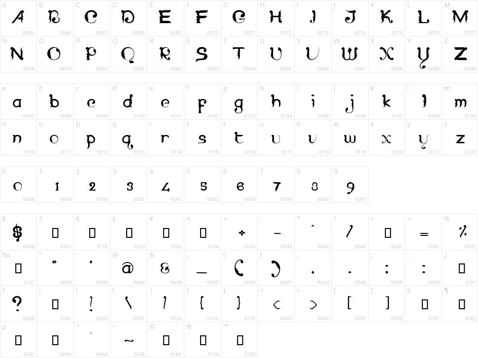 Wayang Patran Character Map