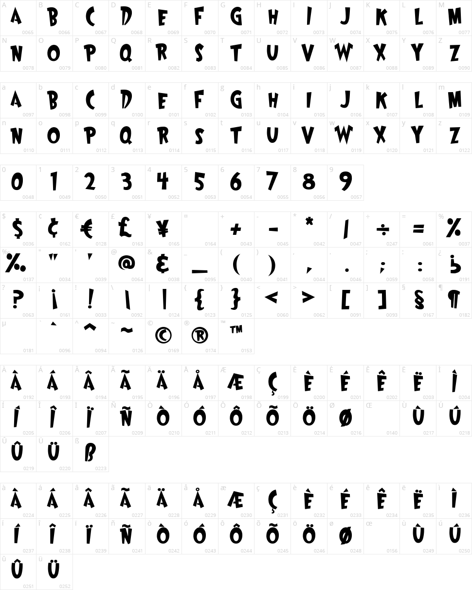 Wayoshi Character Map