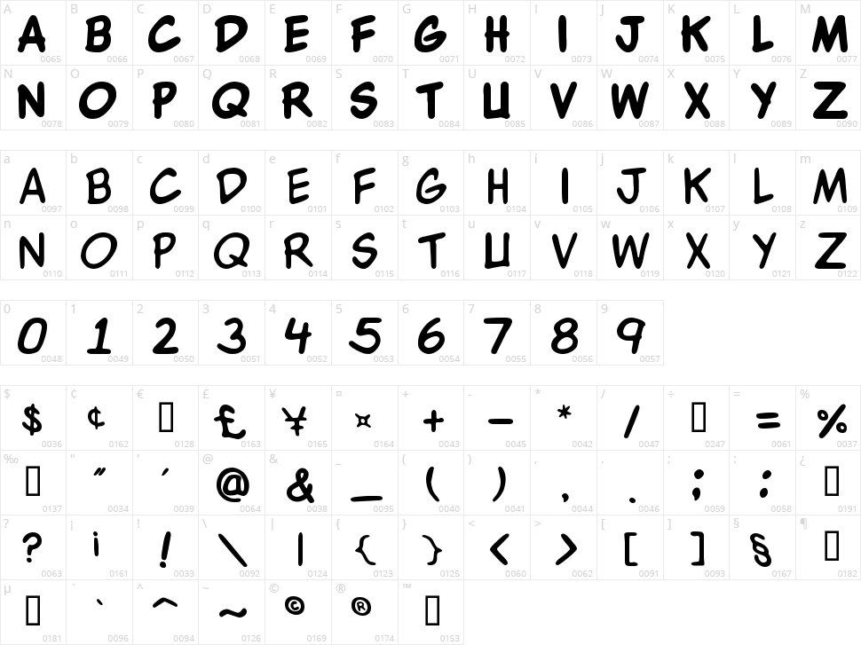 WBX Komik Character Map