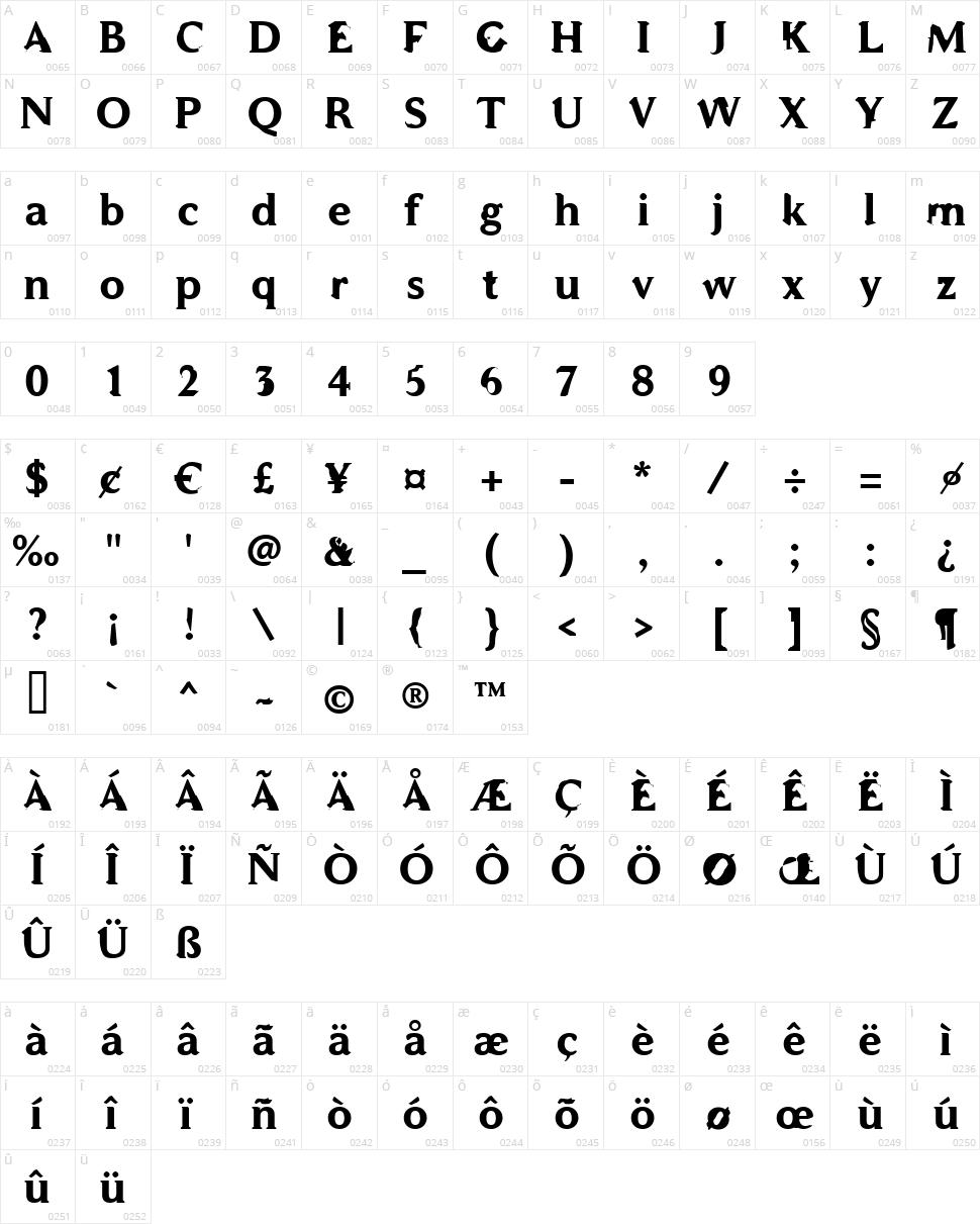 WC Addendum Bta Character Map