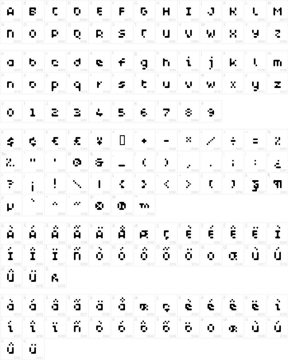 WC AquaBlues Bta Character Map