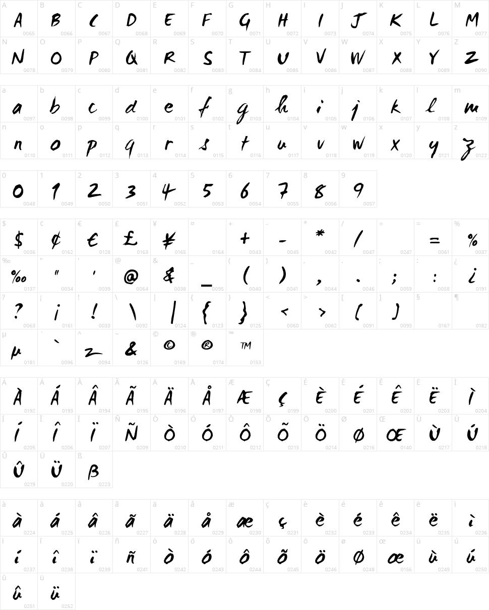 WC Mano Negra Bta Character Map