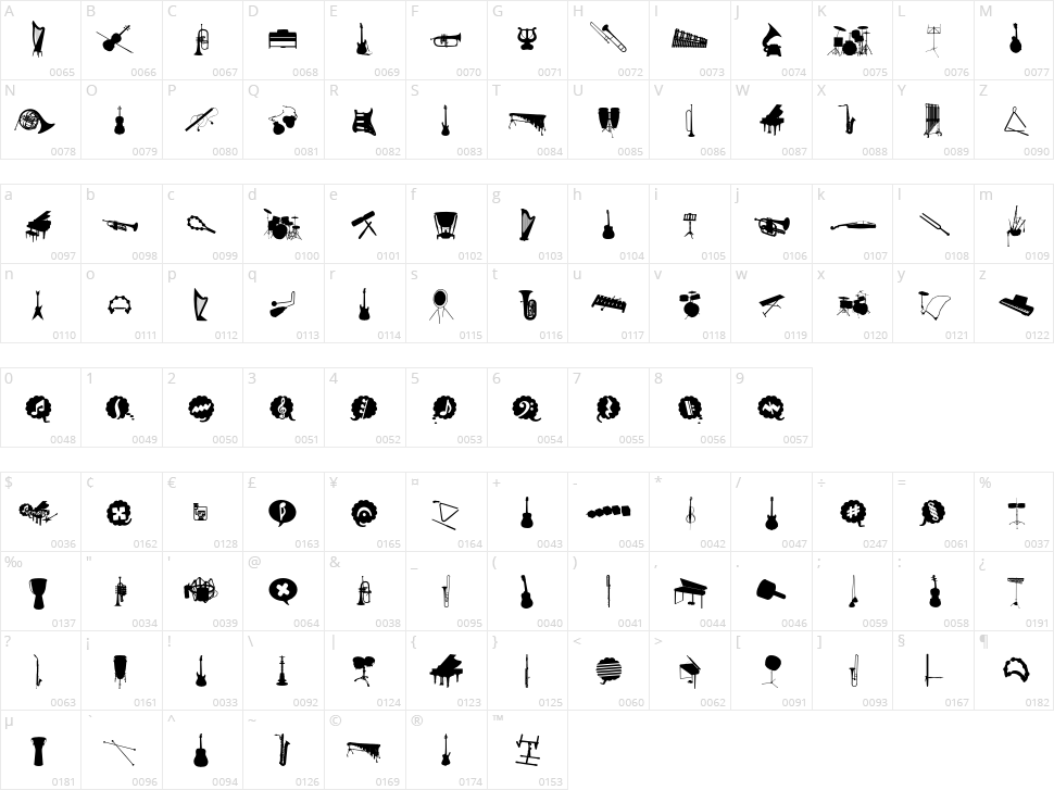 WC Musica Bta Character Map