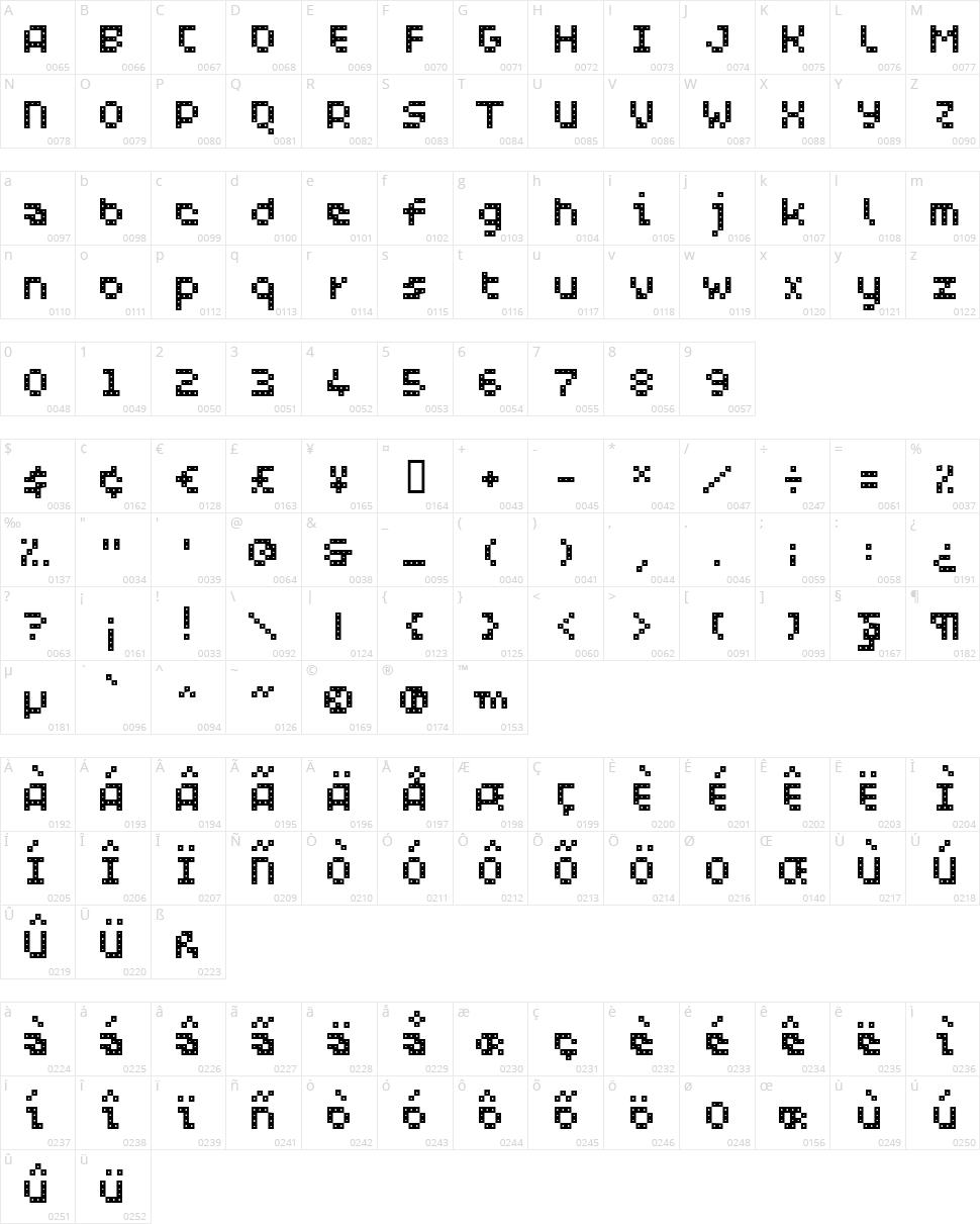 WC Pixhole Bta Character Map