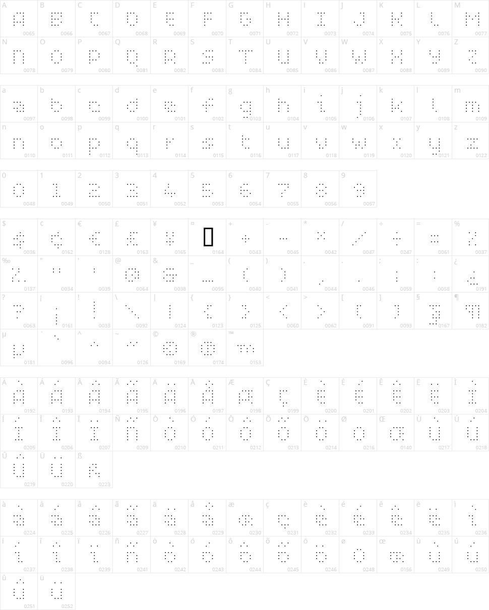 WC Pixhole Thin Bta Character Map