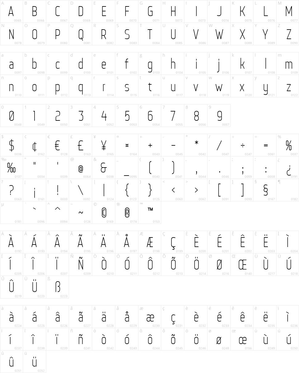 Web Serveroff Character Map