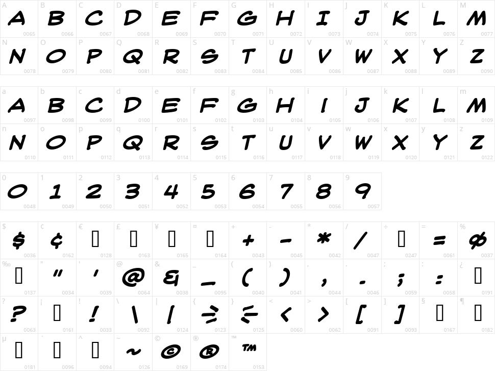 WebLetterer BB Character Map