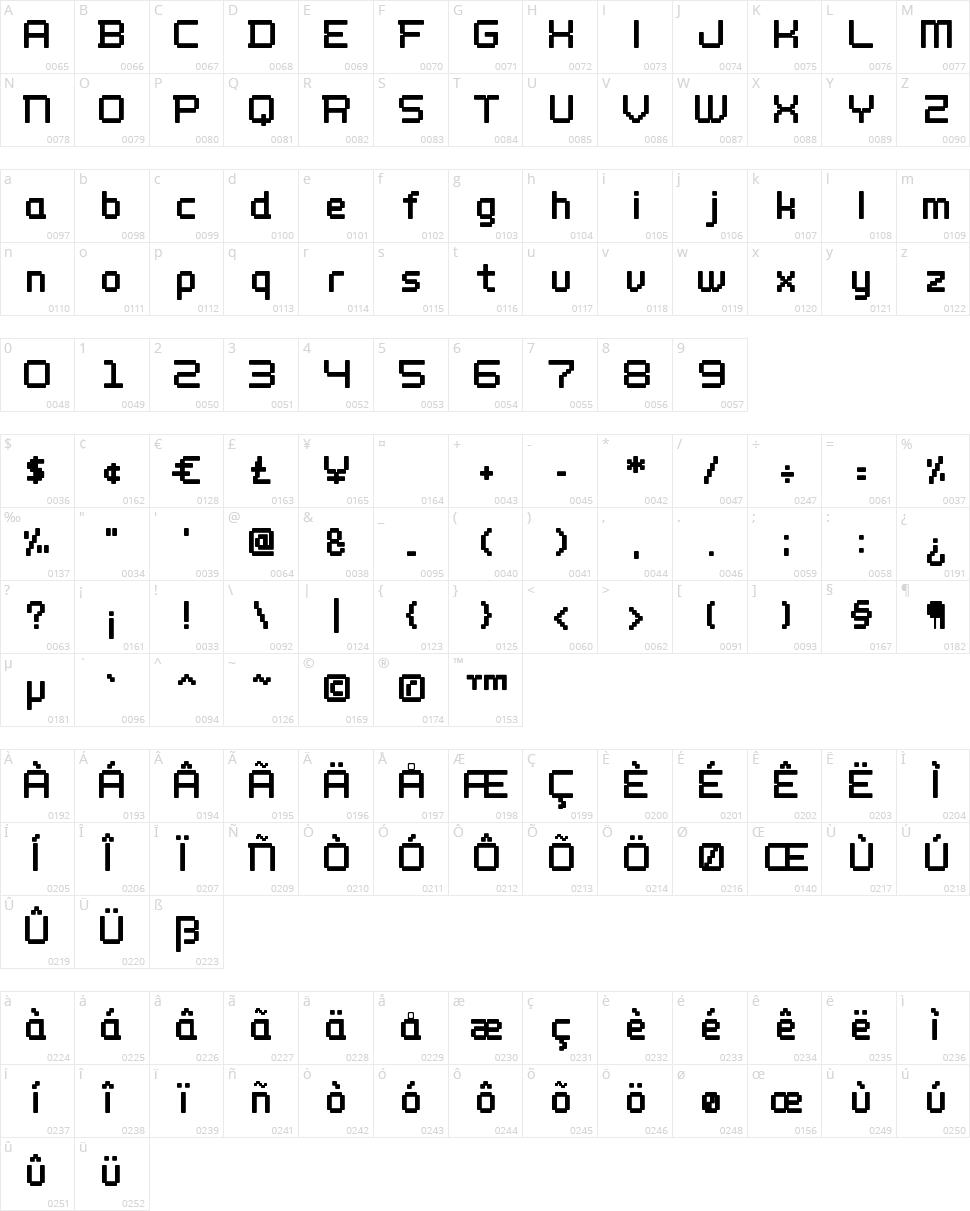 Wellbutrin Character Map