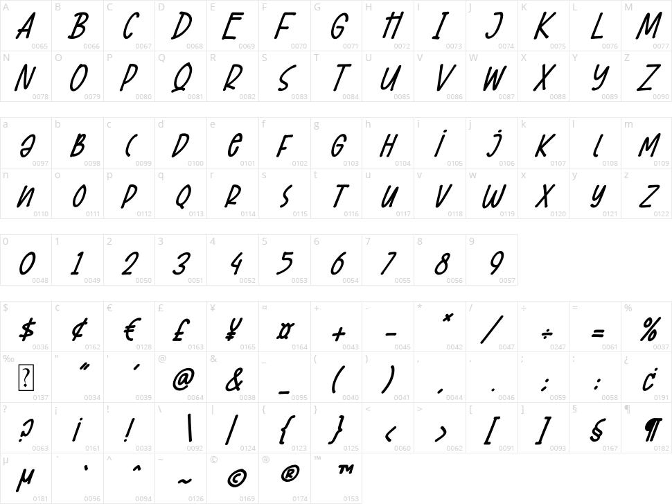 Wellside Character Map
