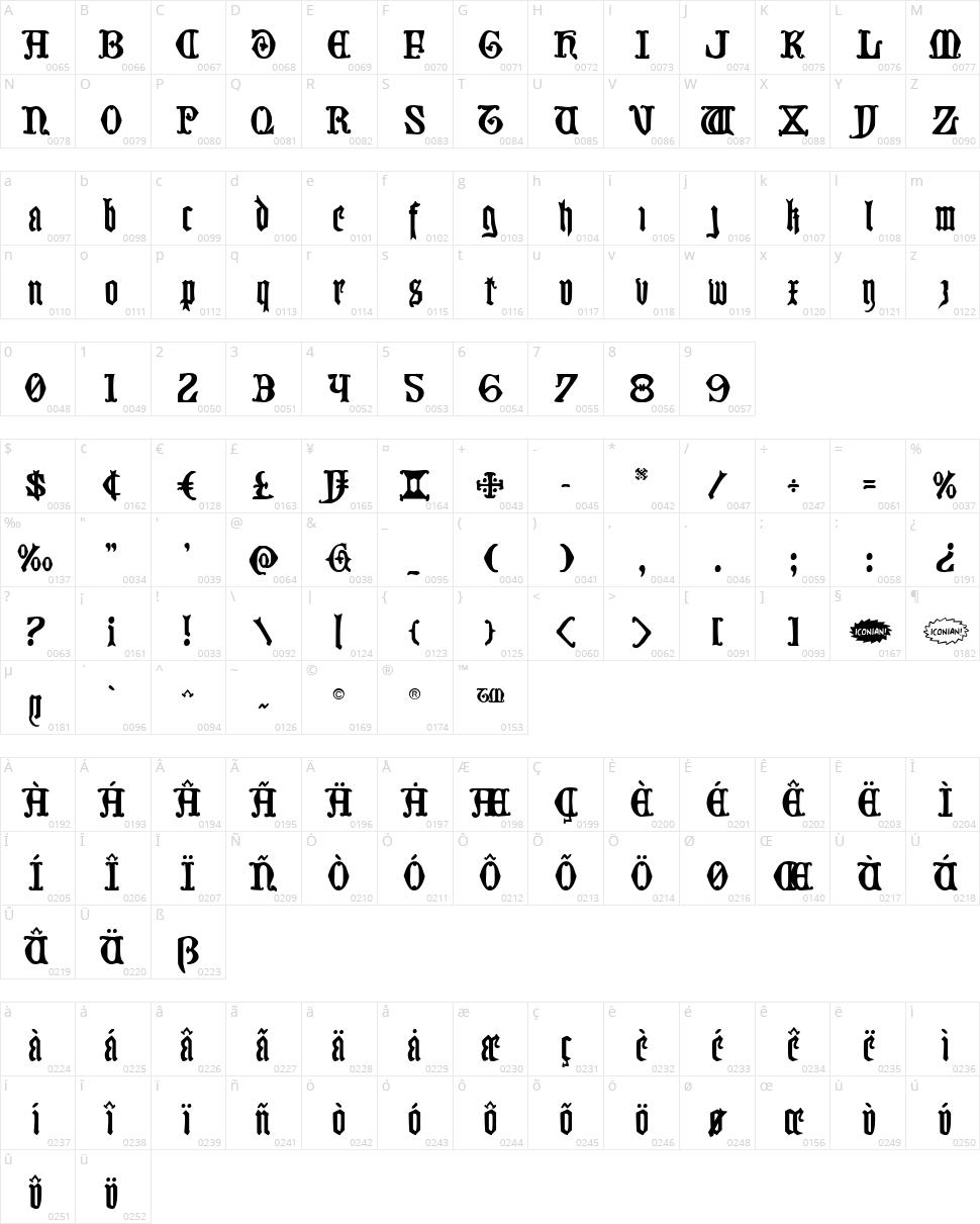 Westdelphia Character Map