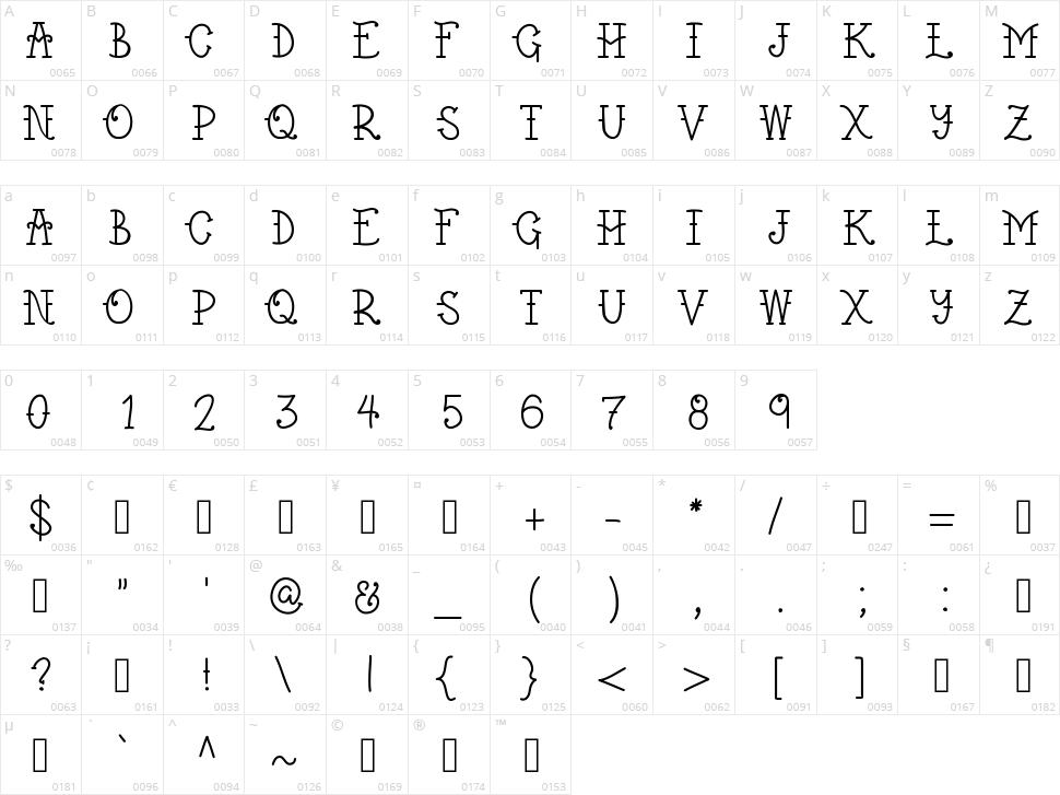 Weztern Character Map