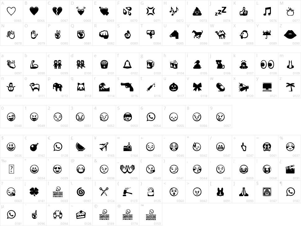 Whatsapp emoticons Character Map
