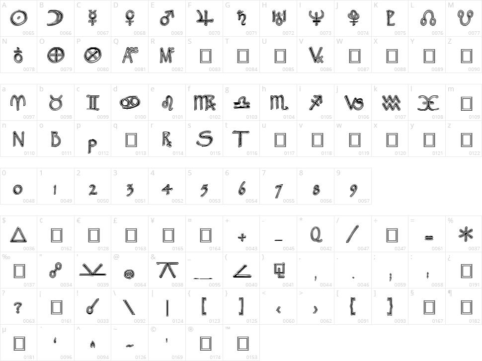 Widget Character Map