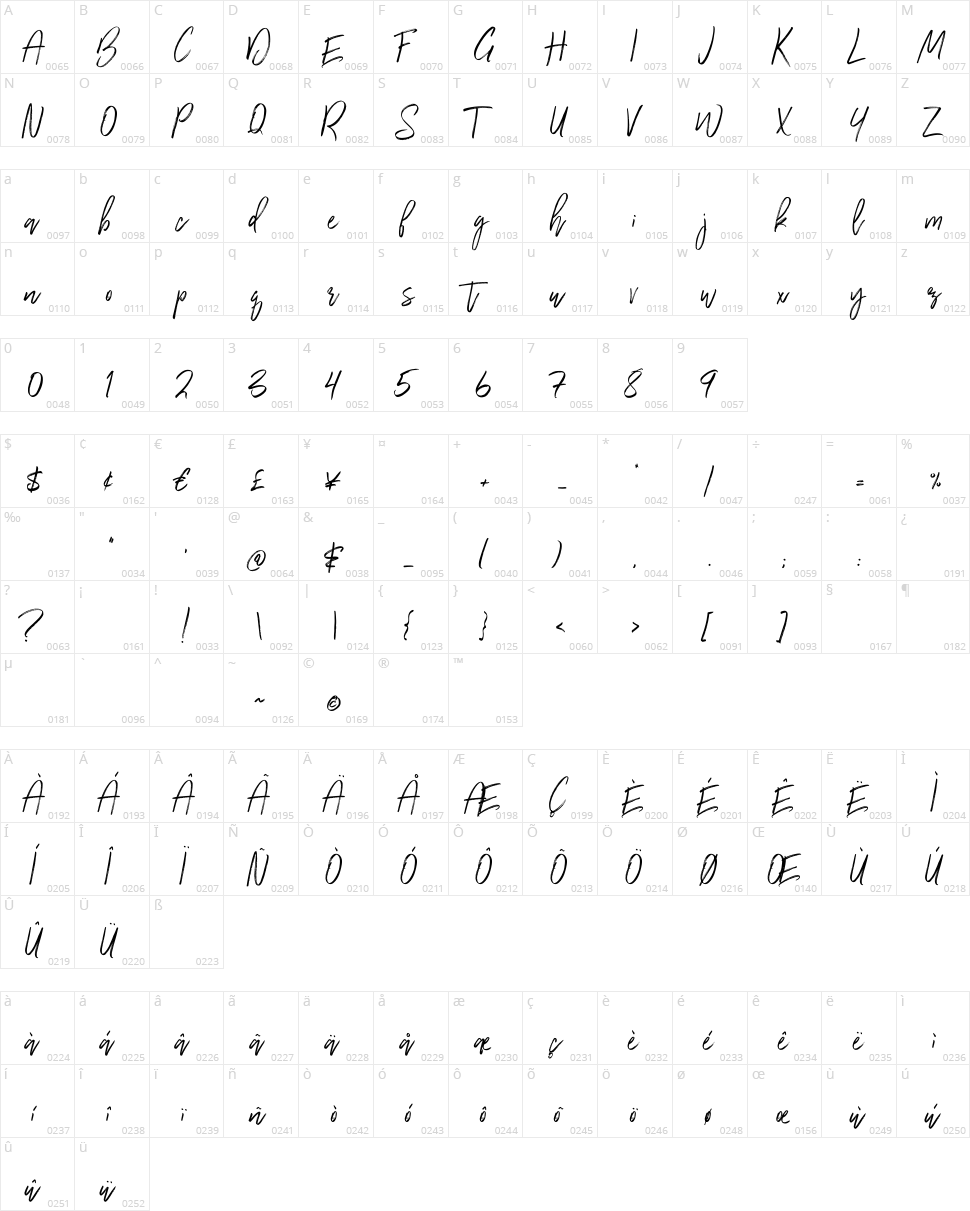 Wilderness Typeface Character Map