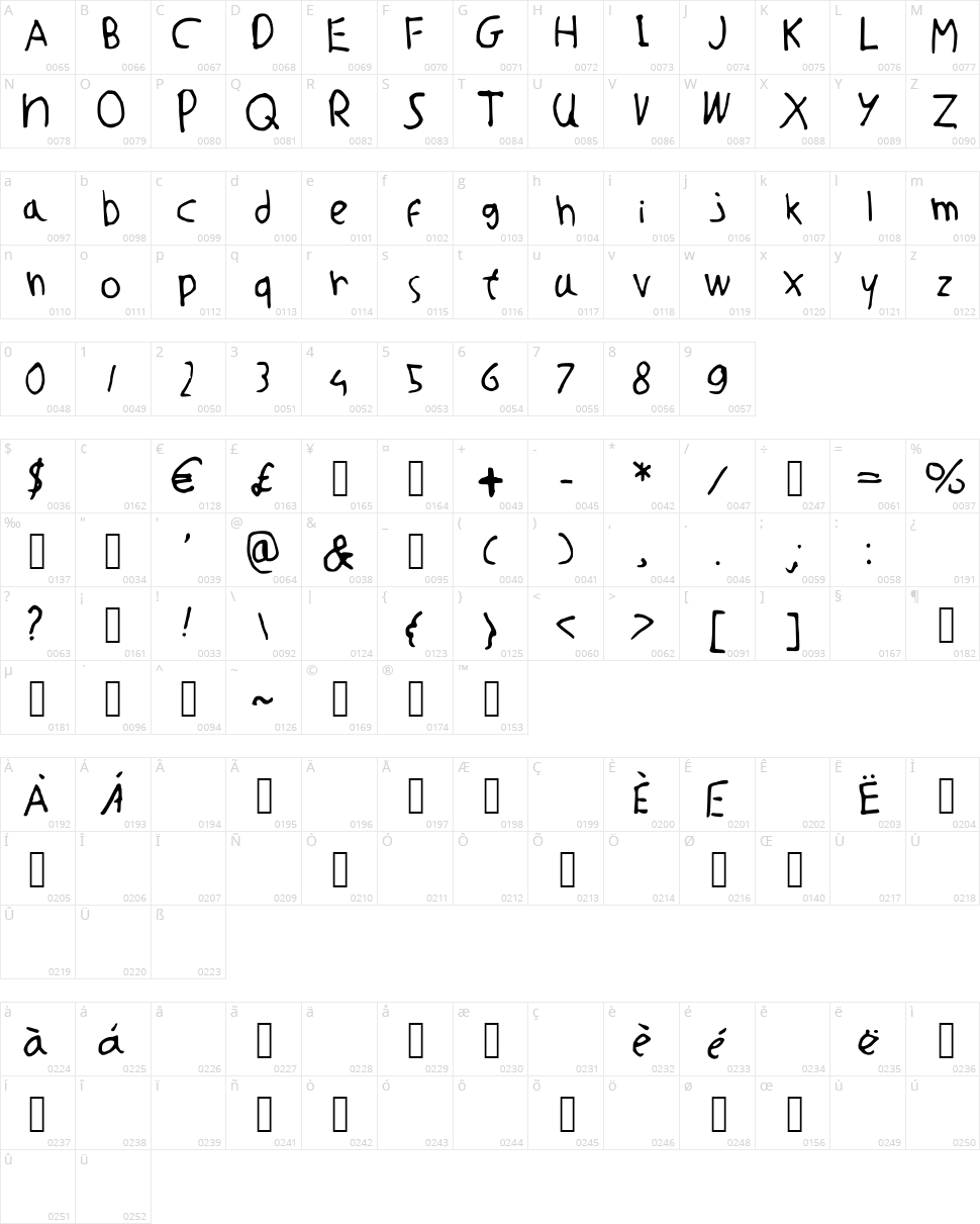 Willems Font Character Map