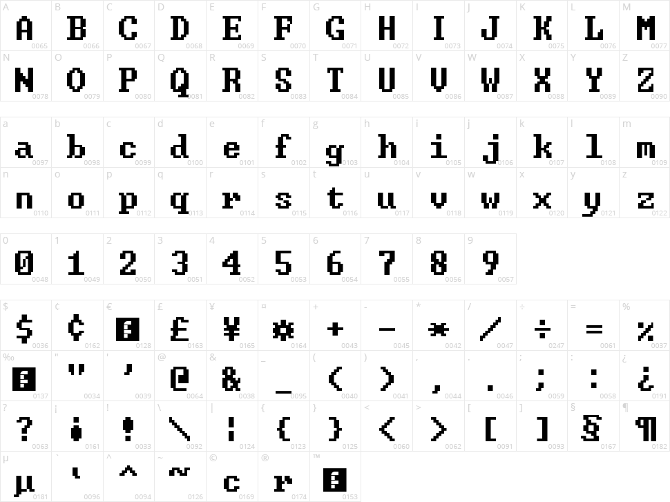 Windows Command Prompt Character Map