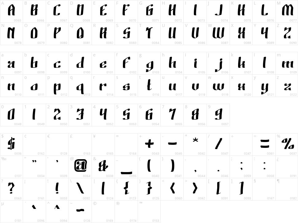 Wino Sutarmin Kadir Character Map