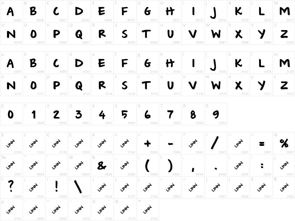 Wishlist 2009 Character Map