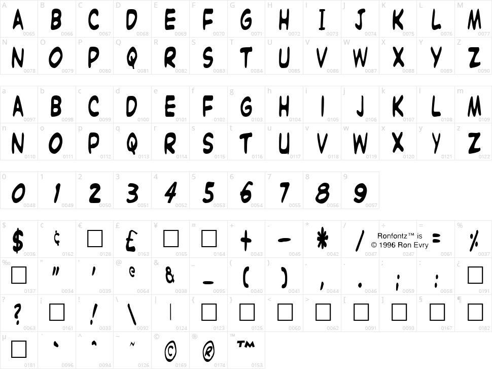 Witzworx Character Map