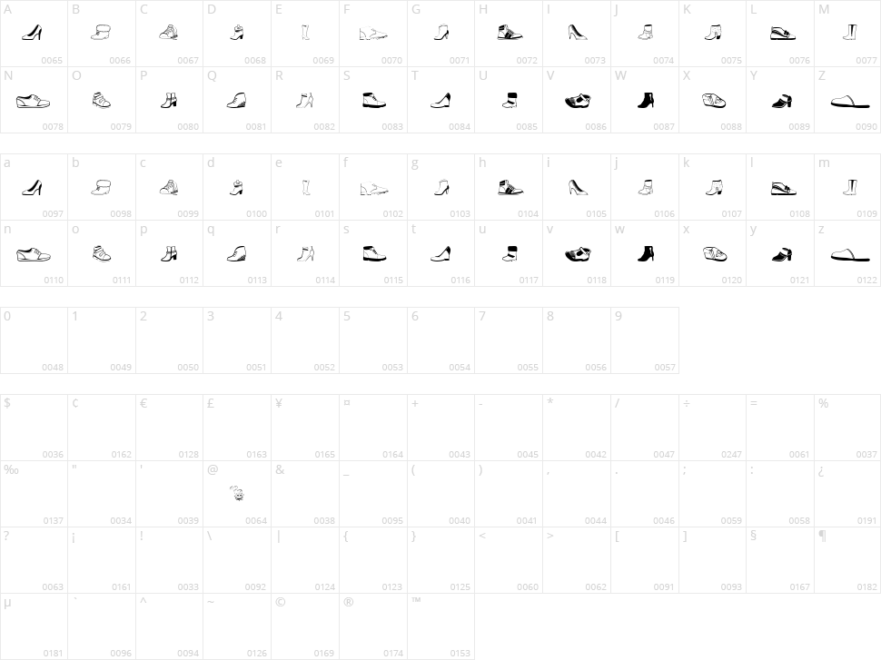 Women And Shoes Character Map