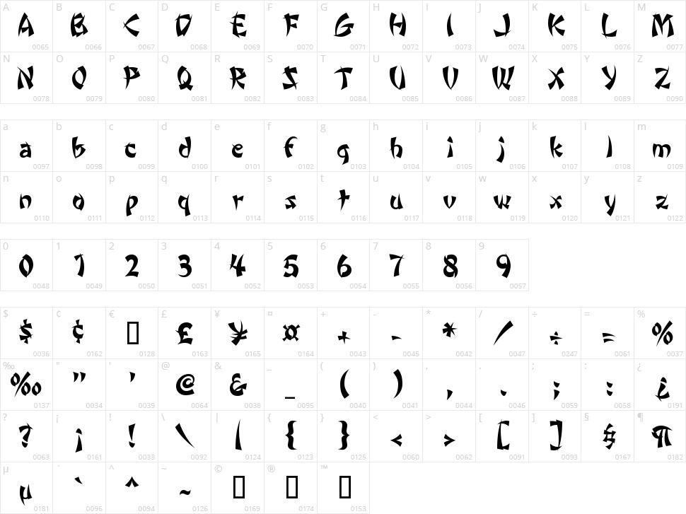 Wonton Character Map