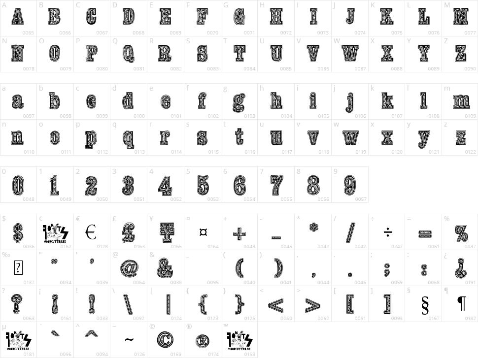 Woodcutter Fontana Character Map