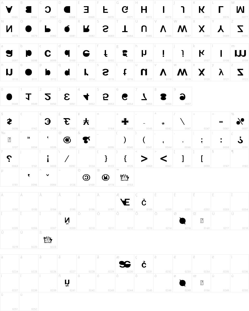 Woodcutter Kaos Character Map