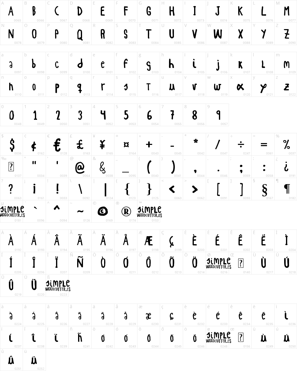 Woodcutter Simple Font Character Map