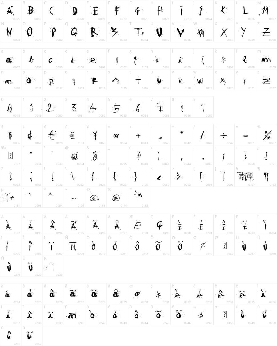 Woodcutter Tinta China Character Map