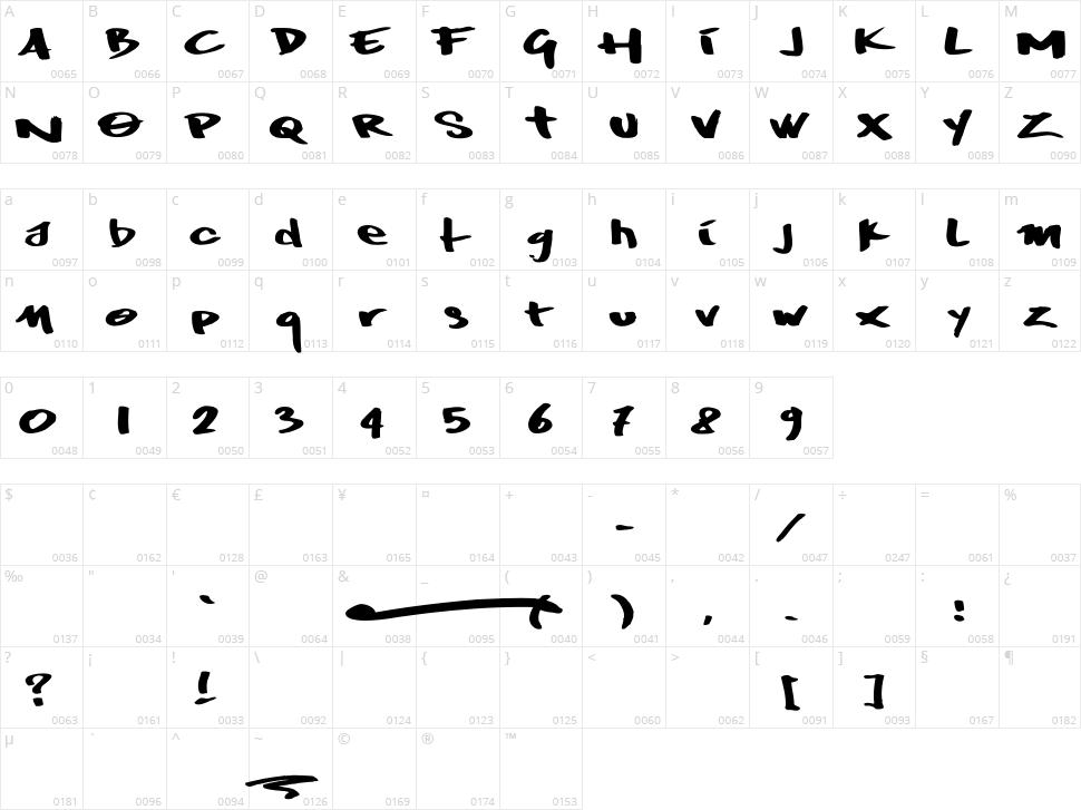 Wrktag Character Map