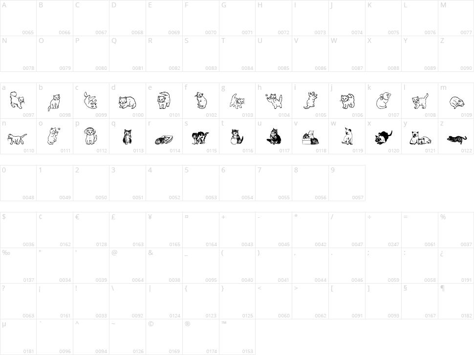 WW KuteKats Character Map