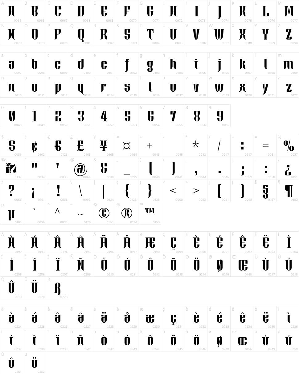 Xacose Character Map