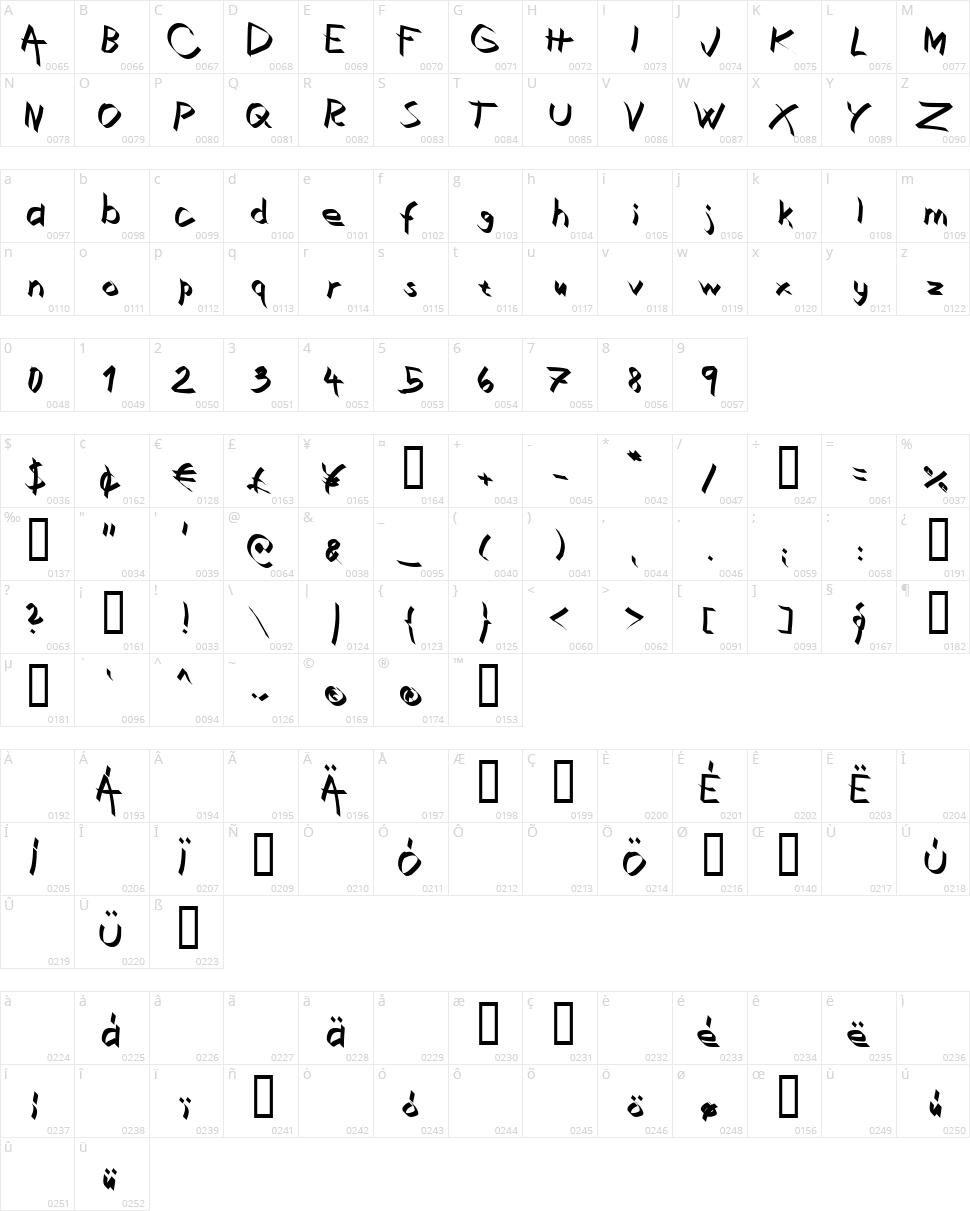 Xaligraphy Character Map