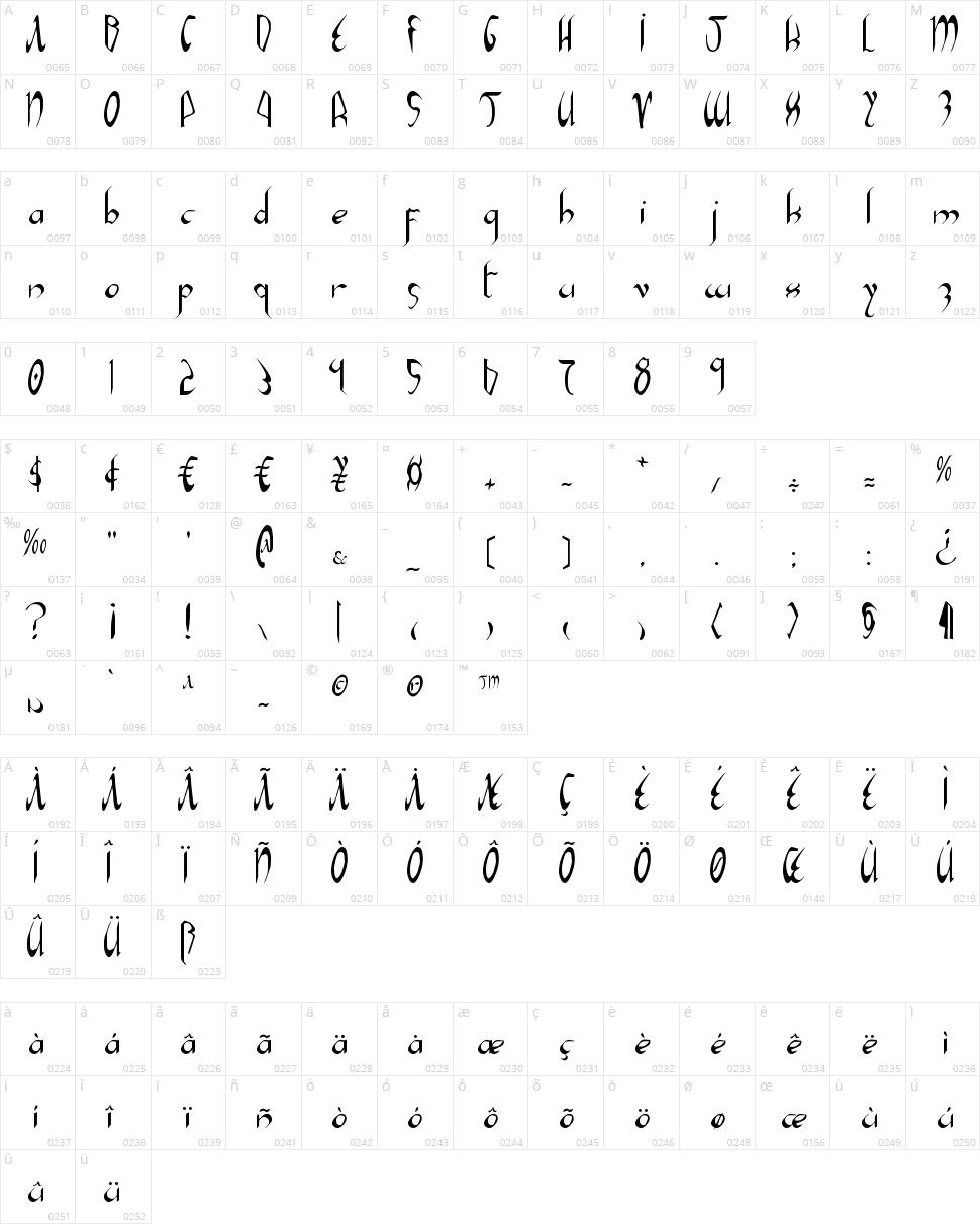 Xaphan Character Map