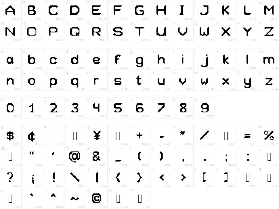 Xeliard Character Map