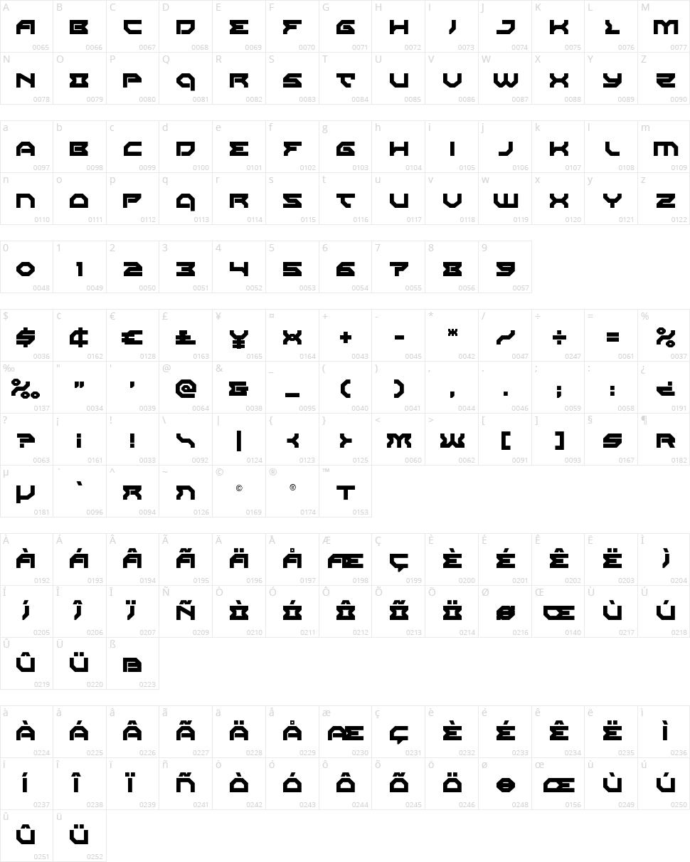 Xeno-Demon Character Map