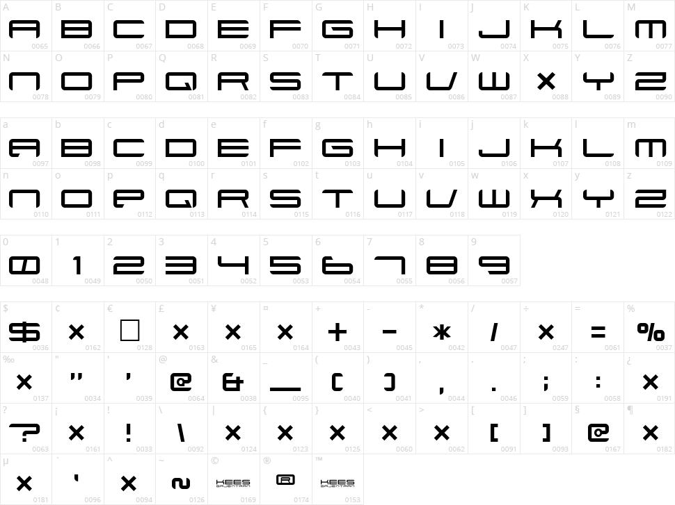 Xenotron Character Map