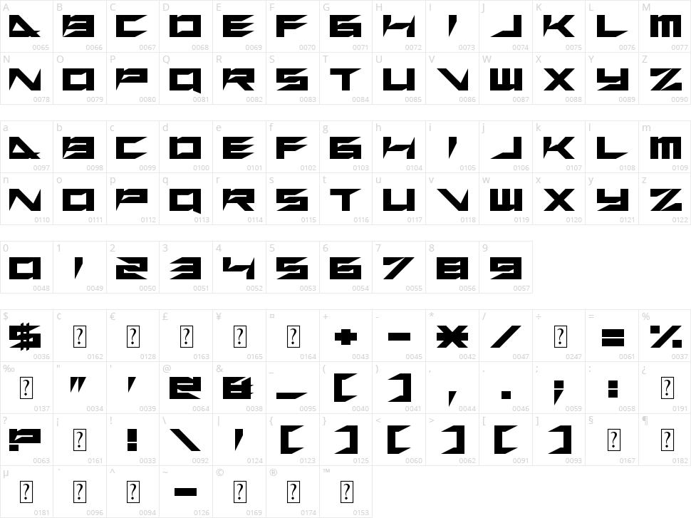 Xero's Retreat Character Map